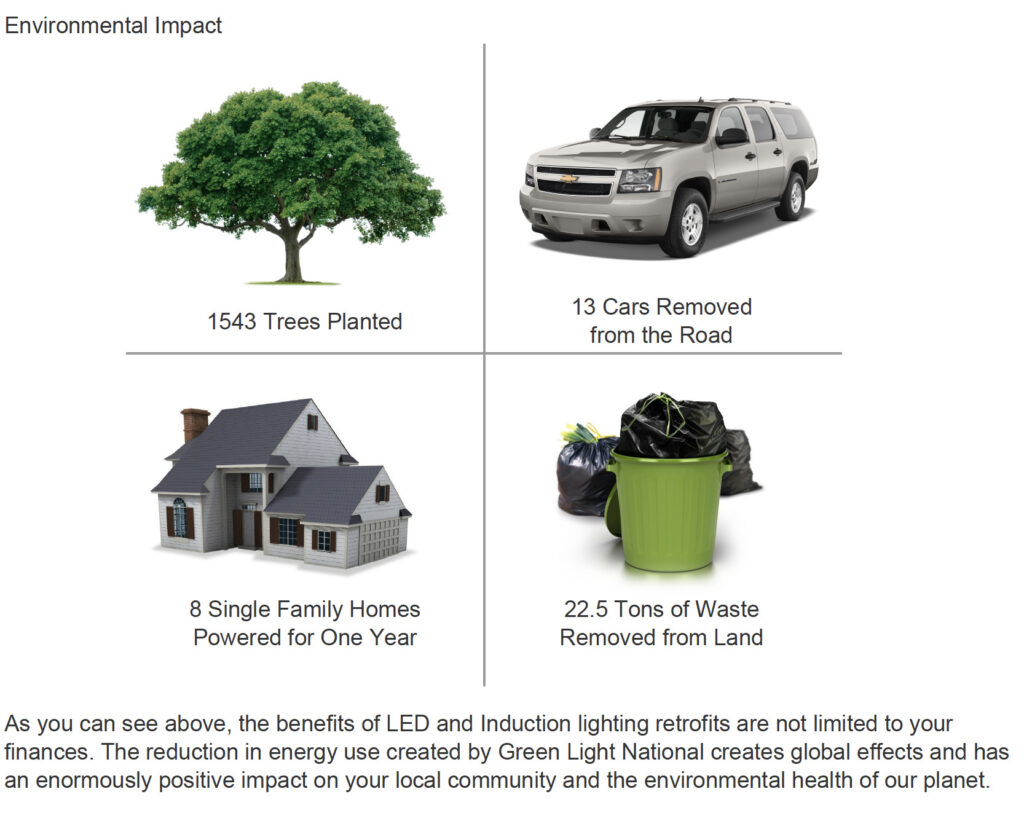 Environmental Benefits LED Project Brennan Investment Group